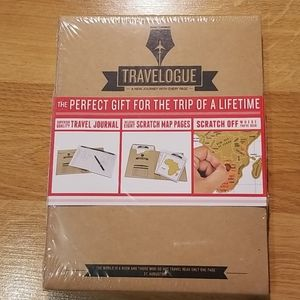 Luckies of London Travelogue Travel Journal ✈